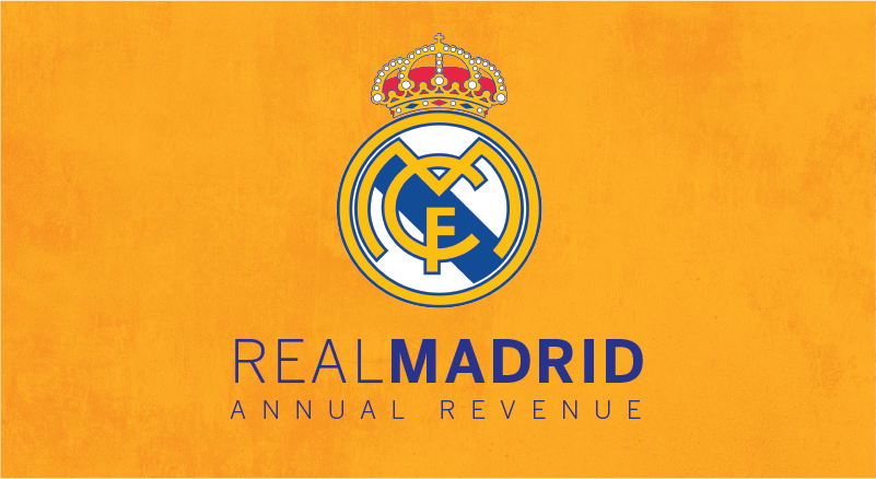 Real Madrid FC Banner