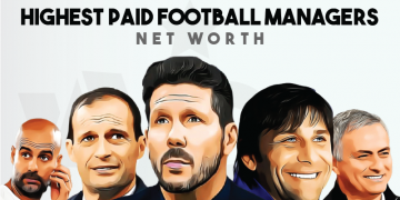 Top 10 Highest Paid Football Managers