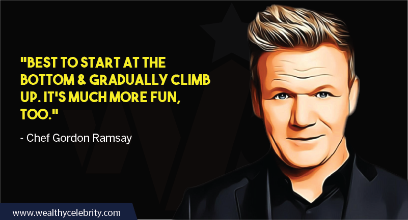 Gordon Ramsay about Motivation