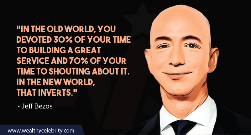 Jeff Bezos Quotes about marketing importance