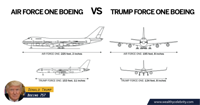 Donald Trump Force one Vs Air Force one