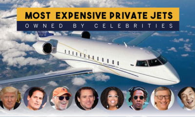 Most Expensive Private Jets owned by celebrities