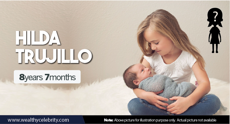 Hilda Trujillo - Youngest Mother in the World
